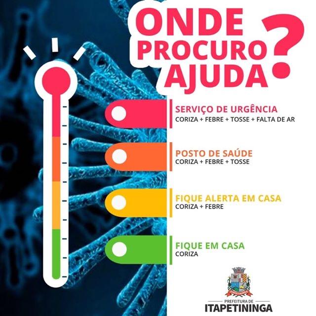 Boletim 15 - Prefeitura de Itapetininga - Saúde